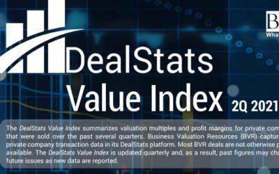 DEALSTATS VALUE INDEX | 2Q 2021